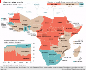 Freedom House Africa report